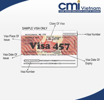 hoi-dap-tu-van-di-dan-tay-nghe-457-di-dan-uc-cmi-vietnam