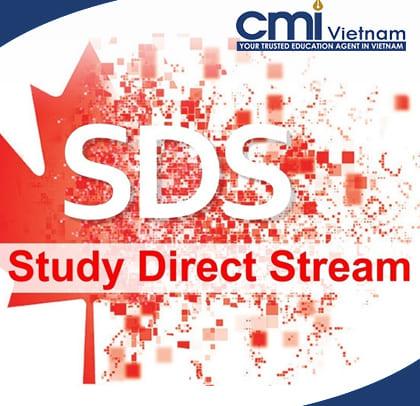 sds-visa-du-hoc-canada-moi-khong-chung-minh-tai-chinh